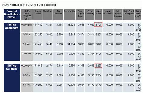 dividendenrendite berechnen dividende deutsche bank