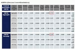Dividendenrendite Berechnen : renten etf vs tagesgeld festgeld sparbriefe seite 5 aktien b rse zertifikate wirtschaft ~ Themetempest.com Abrechnung