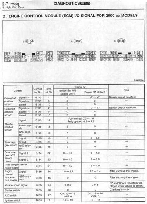 2000 subaru vss input official haltech forums