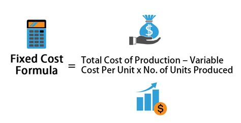 fixed cost formula calculator examples  excel template