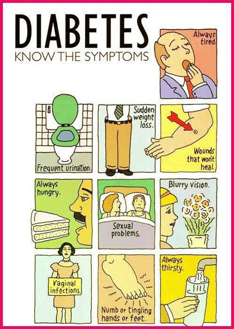 39 Best Diabetes Mnemonics Images On Pinterest  Medicine. Bike Lane Signs Of Stroke. Other Signs Of Stroke. Aloha Signs. Illuminated Signs Of Stroke. Birthday Celebration Signs. Healed Signs. Word Signs Of Stroke. Nclex Signs