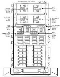 jeep cherokee fuse box c7 25 wiring diagram images jeep grand cherokee fuse box diagram 1999