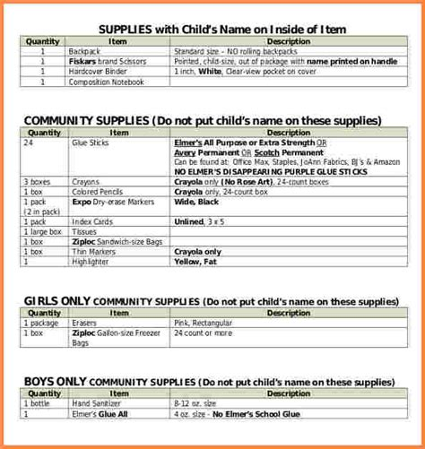 office supply spreadsheet excel spreadsheets group