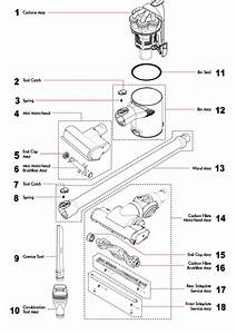 Vacuum Parts  Dyson Animal Vacuum Parts