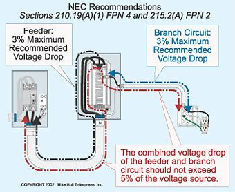 dont  voltage drop   system  electrical