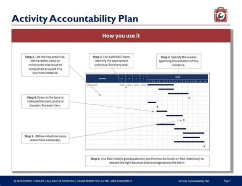 activity accountability plan guide  template  expert