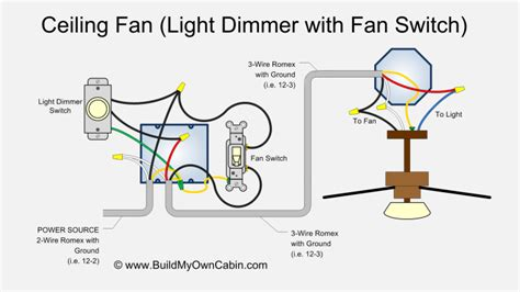 how to wire a ceiling fan with light installing a ceiling fan with light kit 2 switches on wall