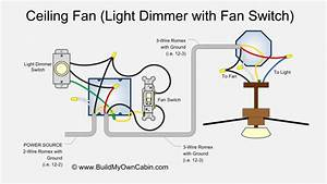 Ceiling fan light switch wiring : Ceiling fan wiring diagram with light dimmer