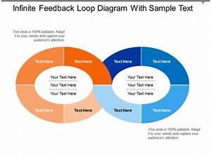 Infinite Feedback Loop Diagram With Sample Text