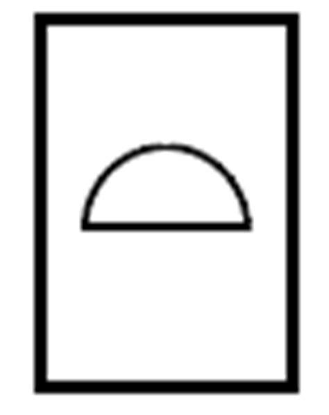 Dimensiones y tolerancias geométricas, tolerancias