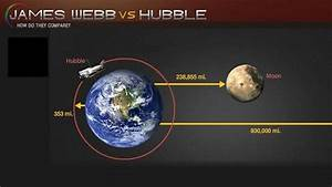 NASA | James Webb vs Hubble | Science | Interactive | PBS ...