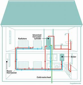 Combi Boilers - Vaillant  Ideal  Worcester
