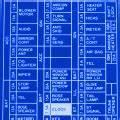 2000 Pathfinder Fuse Diagram : nissan pathfinder suv 2003 main fuse box block circuit ~ A.2002-acura-tl-radio.info Haus und Dekorationen