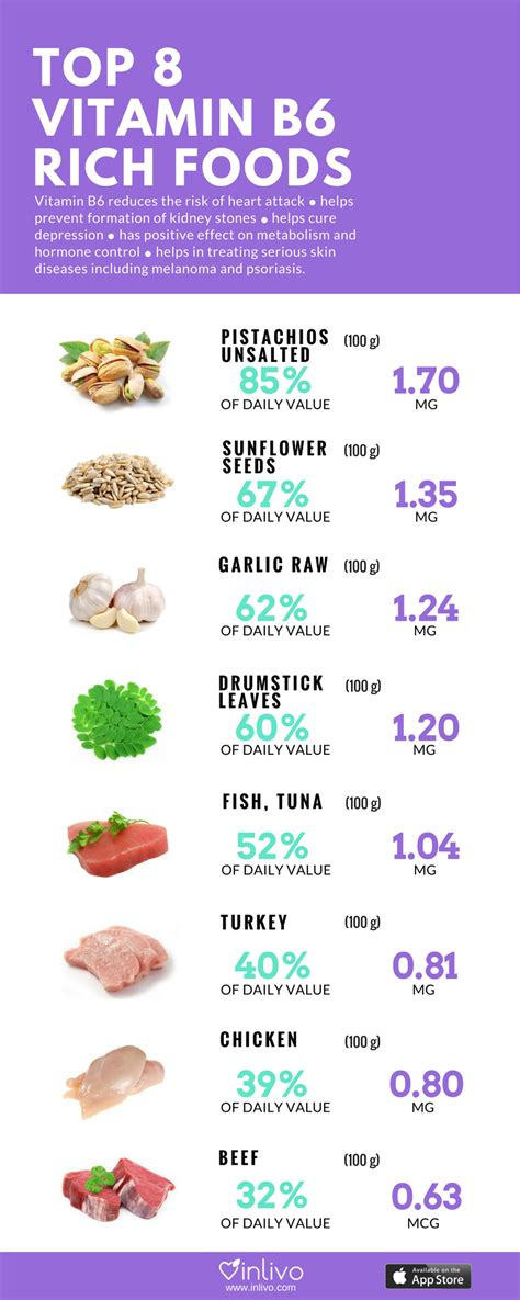 inlivo blog top  vitamin  rich foods