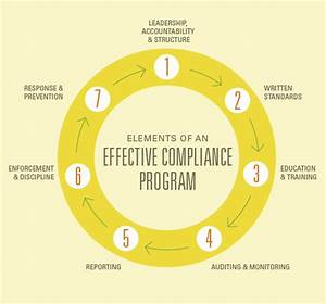 MSD Responsibility | Our Approach to Ethics & Transparency
