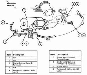 where is the starter solenoid located on a 1996 ford With 5 pin relay walmart