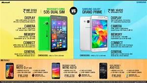 Microsoft Lumia 535 Vs  Samsung Galaxy Grand Prime