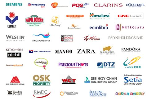 E Marketing Company by Wave Evolution Clientele Email Marketing Malaysia