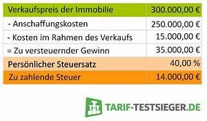 Spekulationssteuer Berechnen : spekulationssteuer immobilienverkauf kann teuer werden ~ Themetempest.com Abrechnung