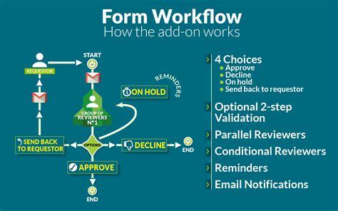 form workflow wizyio