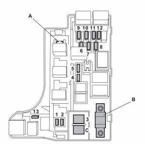saab 9 2x 2006 fuse box diagram auto genius With saab fuse panel diagram