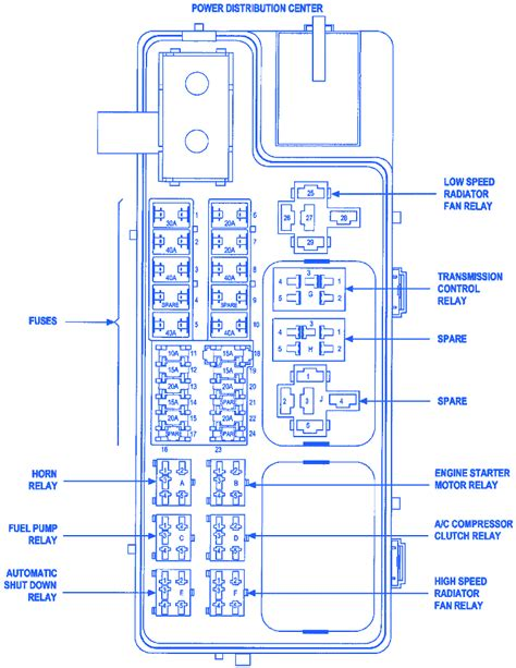 Wiring Diagram Circuit Breaker Locator by Chrysler Excalibur 2007 Fuse Box Block Circuit Breaker