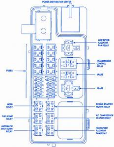 Chrysler Excalibur 2007 Fuse Box  Block Circuit Breaker