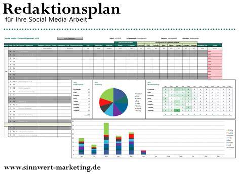 checklisten und vorlagen sinnwert marketing gmbh