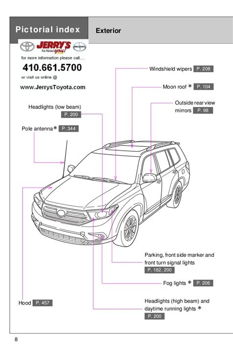 2013 Highlander Wiring Diagram by 2012 Toyota Highlander Index