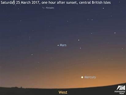 Mercury Sky Venus Evening Elongation Greatest Sun