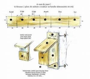 Plan Nichoir Oiseaux : fabriquer des nichoirs recherche google potager nichoir nichoir oiseau et cabane oiseaux ~ Melissatoandfro.com Idées de Décoration