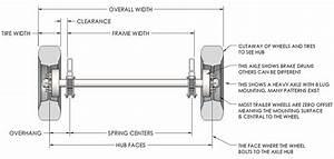Trailer Axles 101  U2013 Terms  U0026 Measurements To Know  U2013 Springs