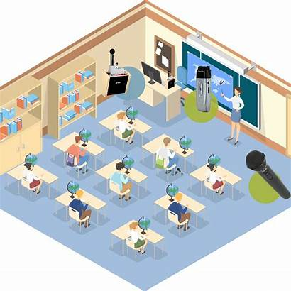Classroom Sound Classrooms Systems Field Carousel Audio