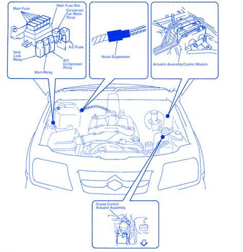Suzuki Suv Main Engine Fuse Box Block Circuit