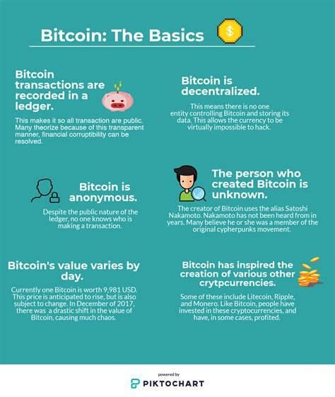 Here are the top 10 risks of bitcoin investing and how to avoid getting caught up in them. The Risk of Bitcoin | LSW Online