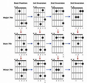 E Major Chord Block Diagram