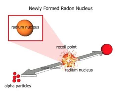 how is radon gas formed richmond home inspector richmond radon testing