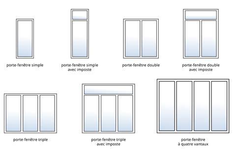 dimension porte standard interieur porte d entr 233 e avec dimension porte fenetre standard porte d entr 233 e blind 233 e a conception