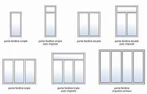 porte d entree avec dimension porte fenetre standard With dimension porte d entree