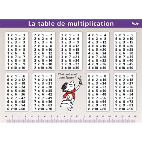table de multiplication chronometre comment retenir les tables de multiplication