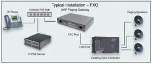 similiar telephone paging system keywords ip enabling your analog paging system voip insider