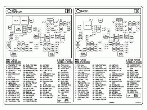 Gmc Sierra Fuse Box Diagram Wiring Forums