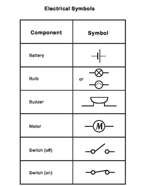 electrical symbols tactile