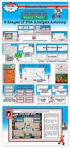 Best 25  Plot Diagram Ideas On Pinterest