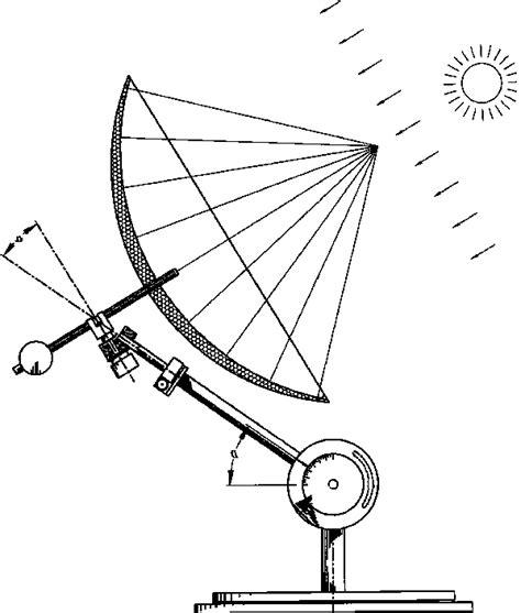 solar panels drawing  getdrawingscom