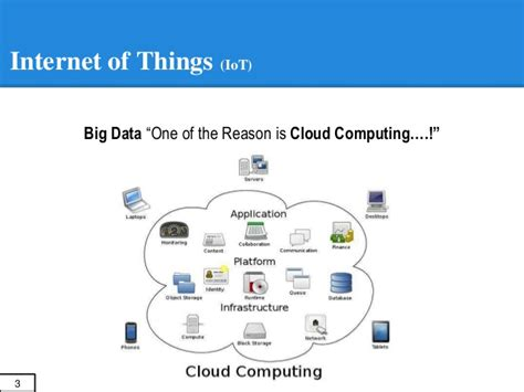 Introduction To Cloud Computing And Big Datahadoop. Home Loans Requirements Security Company List. Enterprise Password Vault Software. Low Cost Family Lawyers Forex Training Online. Steps To Starting An Llc Tooth Whitening Cost. Sacramento Trade Schools Identity Theft Plans. Water Damage Thousand Oaks Car Dealer Chicago. Alexandria Va Houses For Sale. Wilmington Used Car Dealerships