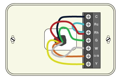 Thermostats Need Common Wire