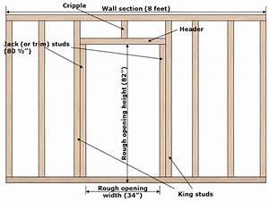 Make door for side of garage? Construction and DIY