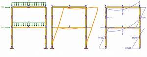 Software For Structural Analysis Of 2d Frames  Trusses And