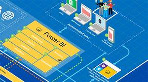 Power Bi Architecture Diagram V4 Is Now Available